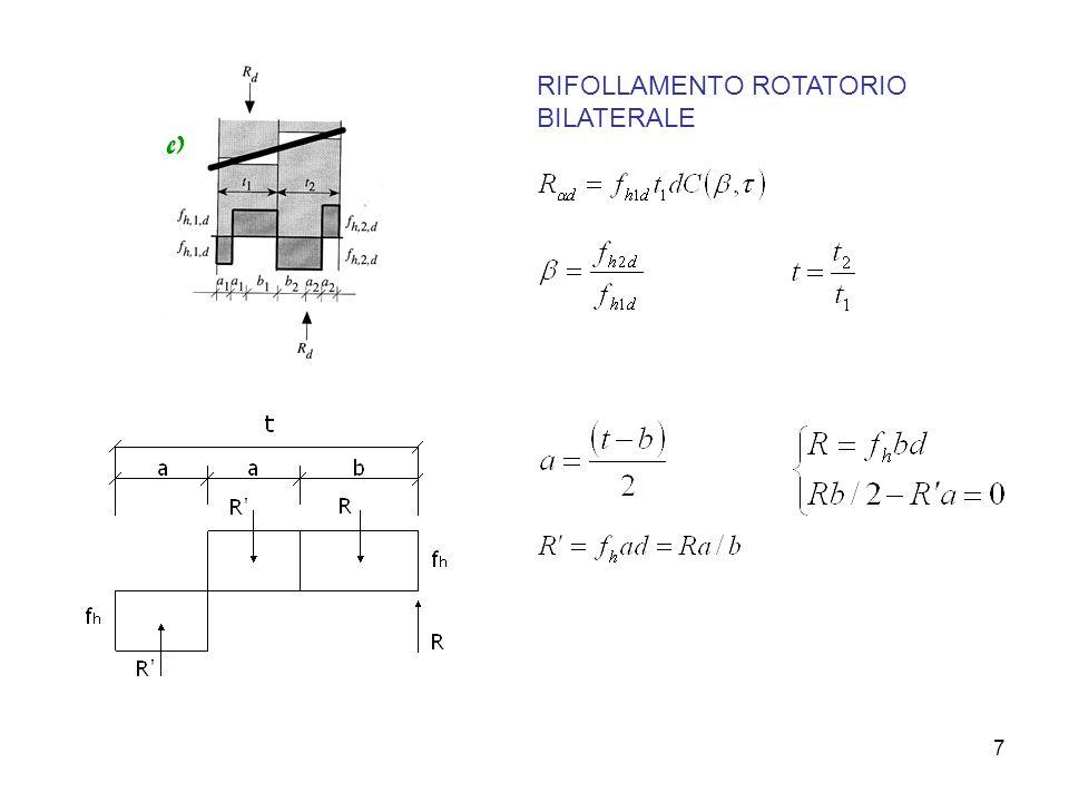 7 RIFOLLAMENTO ROTATORIO BILATERALE c)