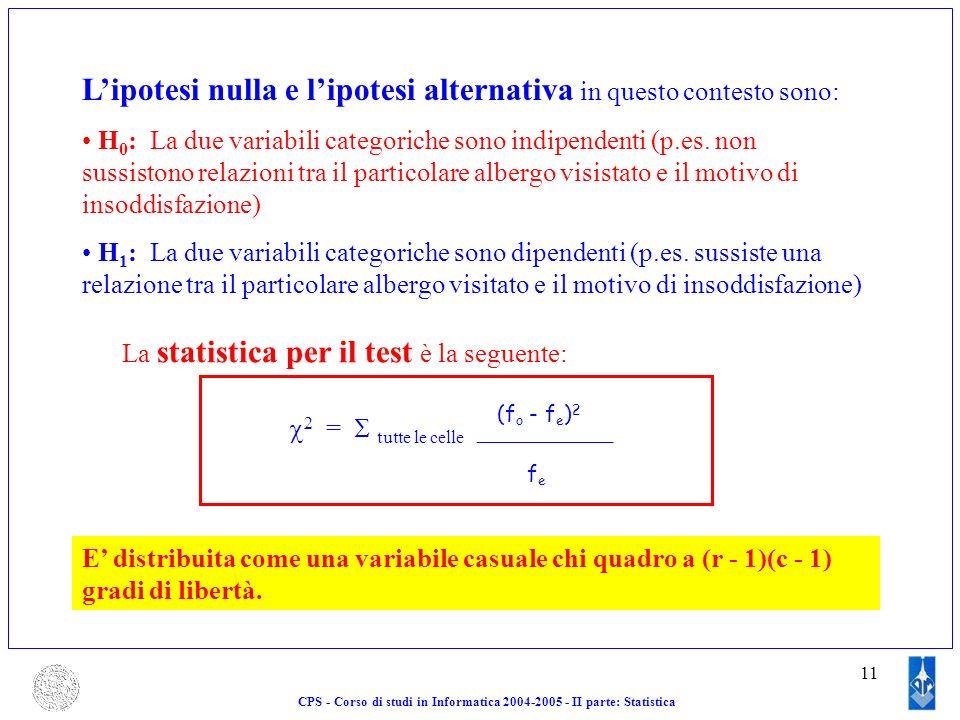 11 CPS - Corso di studi in Informatica 2004-2005 - II parte: Statistica Lipotesi nulla e lipotesi alternativa in questo contesto sono: H 0 : La due va