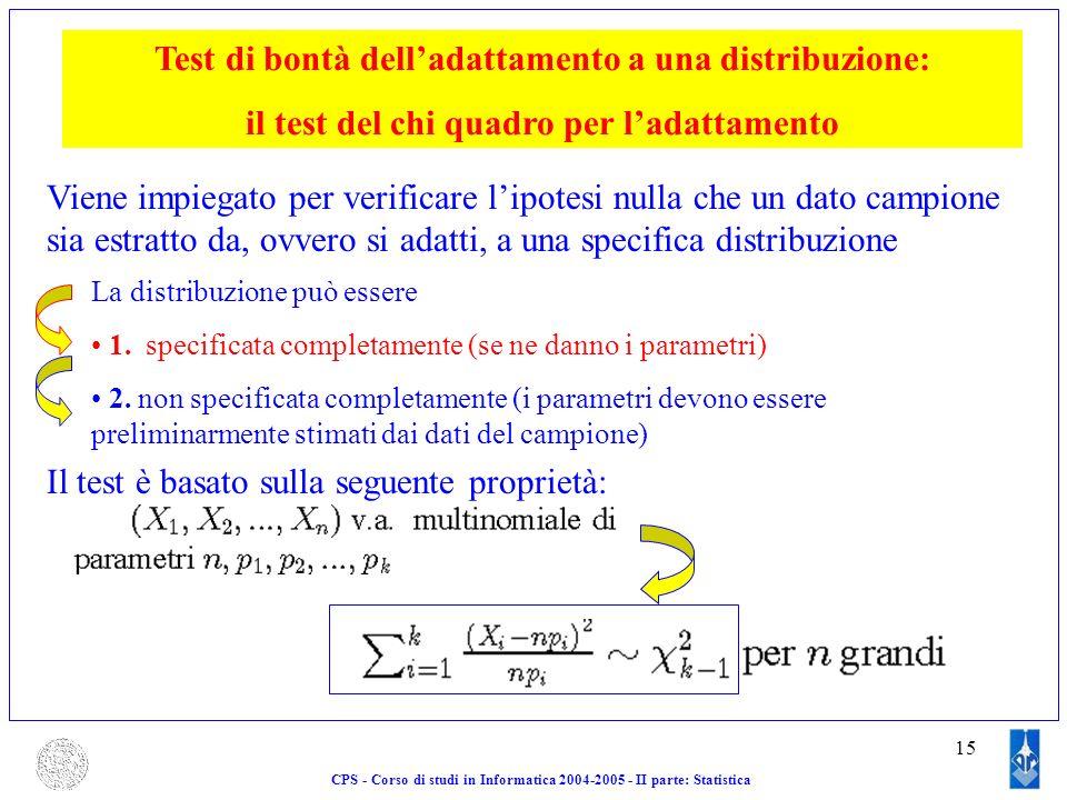 15 Test di bontà delladattamento a una distribuzione: il test del chi quadro per ladattamento Viene impiegato per verificare lipotesi nulla che un dat