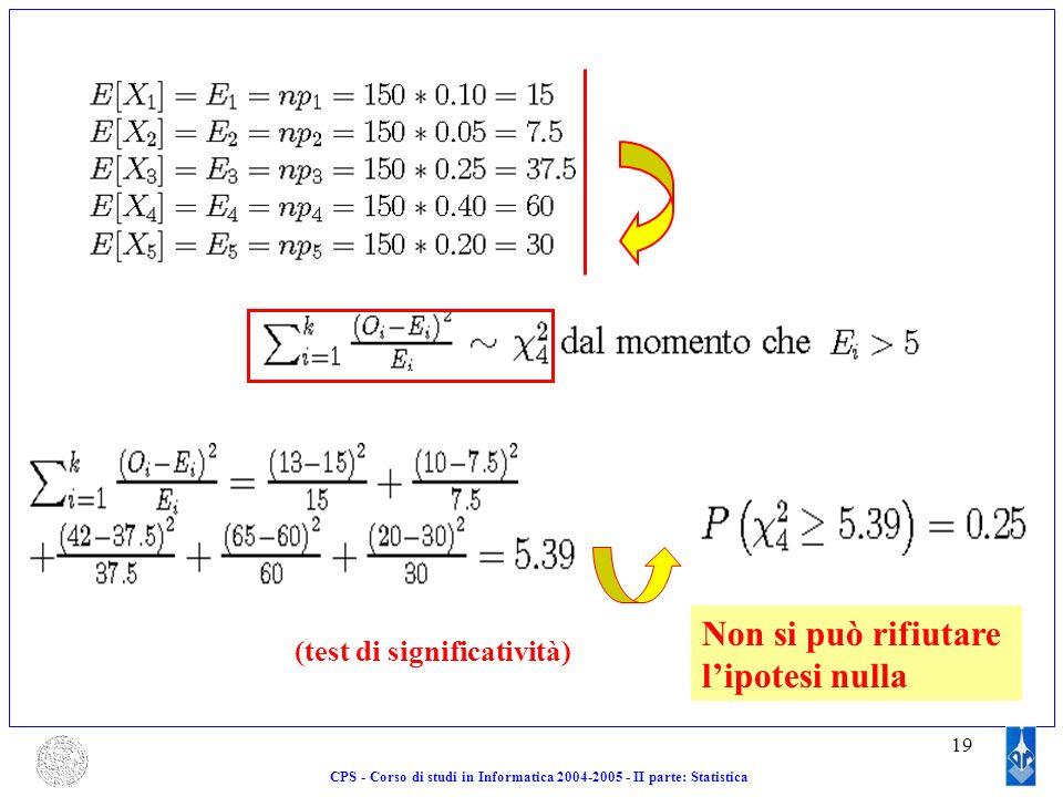 19 Non si può rifiutare lipotesi nulla (test di significatività) CPS - Corso di studi in Informatica 2004-2005 - II parte: Statistica