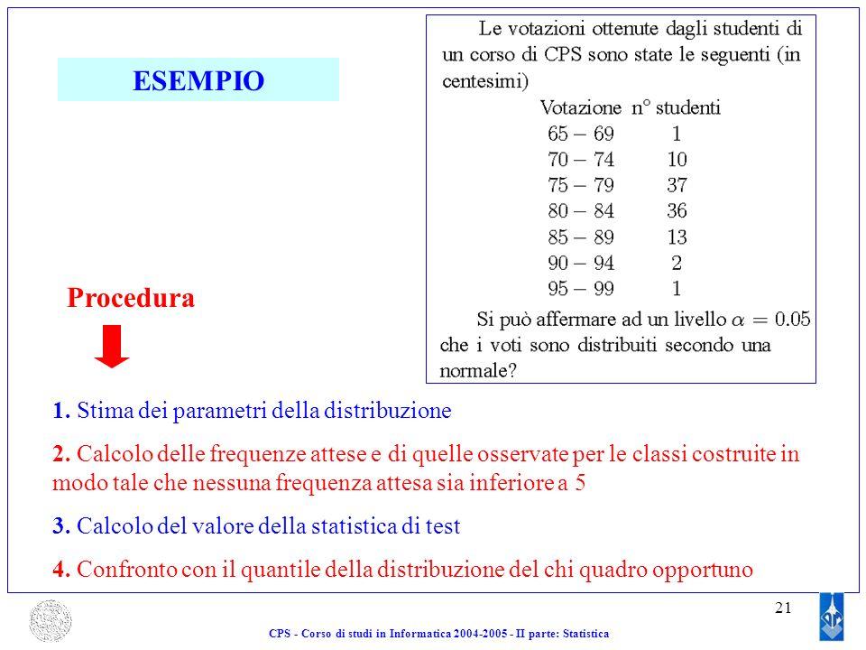 21 ESEMPIO 1. Stima dei parametri della distribuzione 2. Calcolo delle frequenze attese e di quelle osservate per le classi costruite in modo tale che