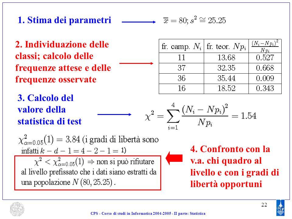22 1. Stima dei parametri 2. Individuazione delle classi; calcolo delle frequenze attese e delle frequenze osservate 3. Calcolo del valore della stati