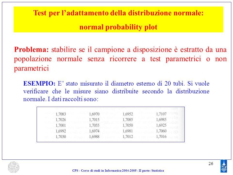 26 CPS - Corso di studi in Informatica 2004-2005 - II parte: Statistica Test per ladattamento della distribuzione normale: normal probability plot ESE