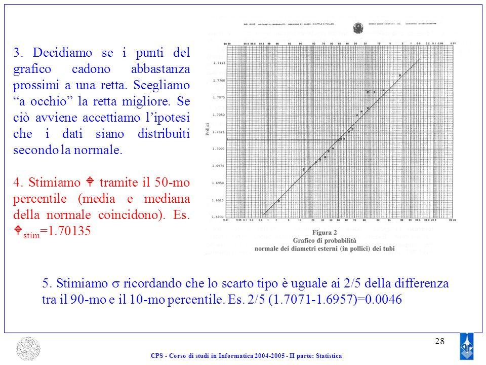 28 CPS - Corso di studi in Informatica 2004-2005 - II parte: Statistica 5. Stimiamo ricordando che lo scarto tipo è uguale ai 2/5 della differenza tra