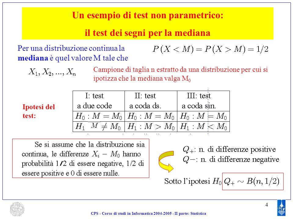 4 Un esempio di test non parametrico: il test dei segni per la mediana Per una distribuzione continua la mediana è quel valore M tale che Campione di