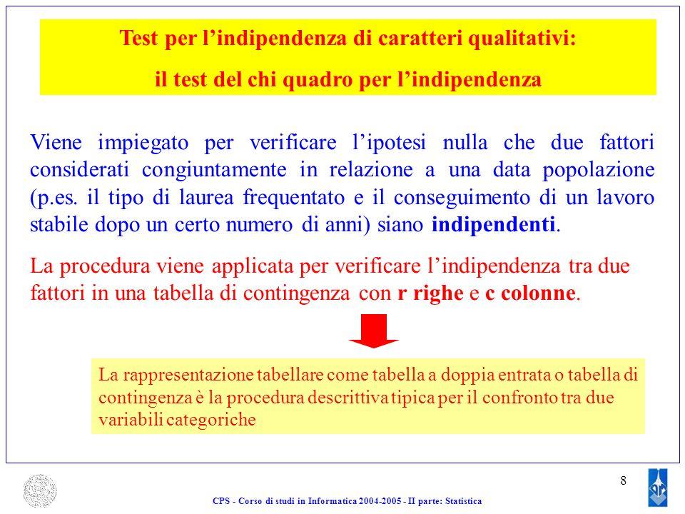 8 Test per lindipendenza di caratteri qualitativi: il test del chi quadro per lindipendenza Viene impiegato per verificare lipotesi nulla che due fatt