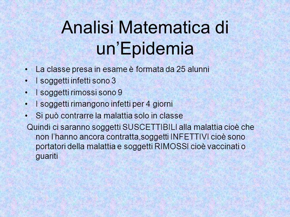 Analisi Matematica di unEpidemia La classe presa in esame è formata da 25 alunni I soggetti infetti sono 3 I soggetti rimossi sono 9 I soggetti rimang