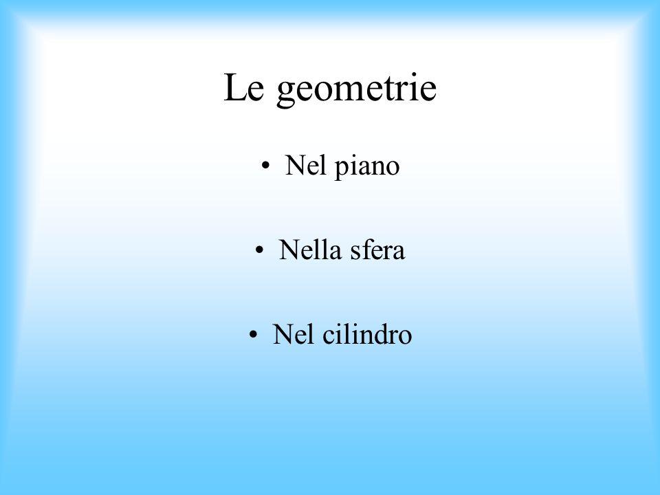Geometria del piano Le geodetiche sono le rette La somma degli angoli interni di un triangolo è 180° Vale la disuguaglianza triangolare Esiste una sola parallela data una retta ed un punto esterno ad essa, passante per quel punto