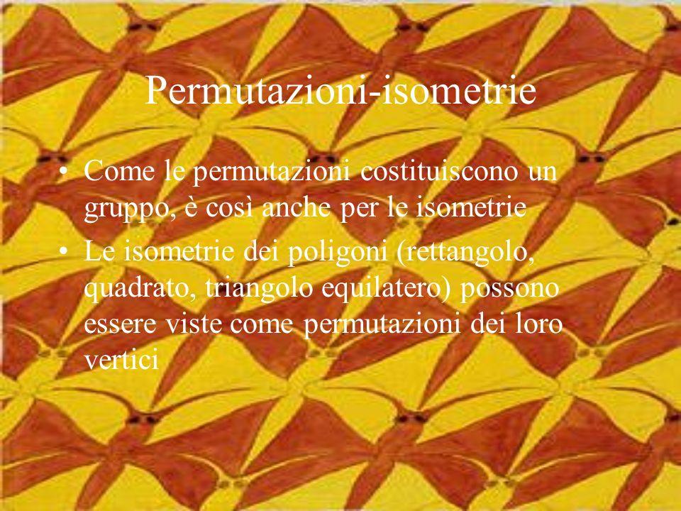 Permutazioni-isometrie Come le permutazioni costituiscono un gruppo, è così anche per le isometrie Le isometrie dei poligoni (rettangolo, quadrato, tr
