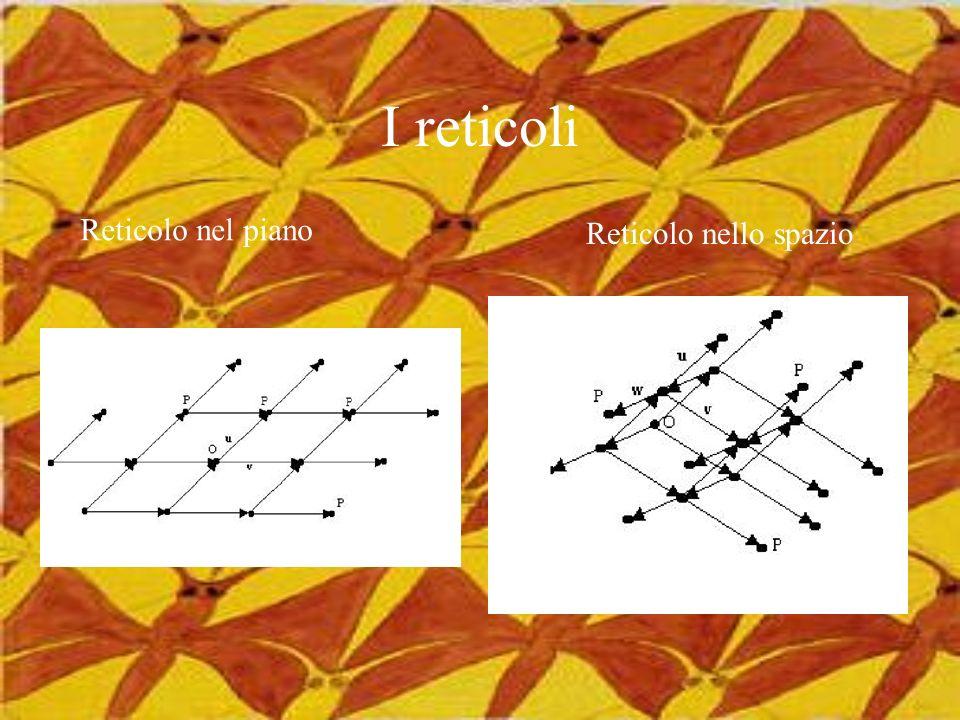 I reticoli Reticolo nel piano Reticolo nello spazio