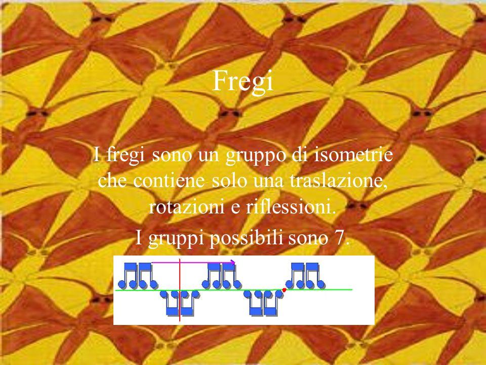 Tassellazioni I gruppi associati agli insiemi delle simmetrie delle tassellazioni del piano sono 17.