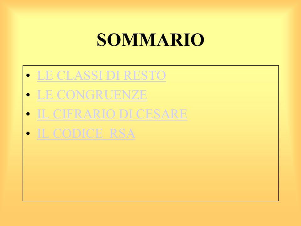 SOMMARIO LE CLASSI DI RESTO LE CONGRUENZE IL CIFRARIO DI CESARE IL CODICE RSA