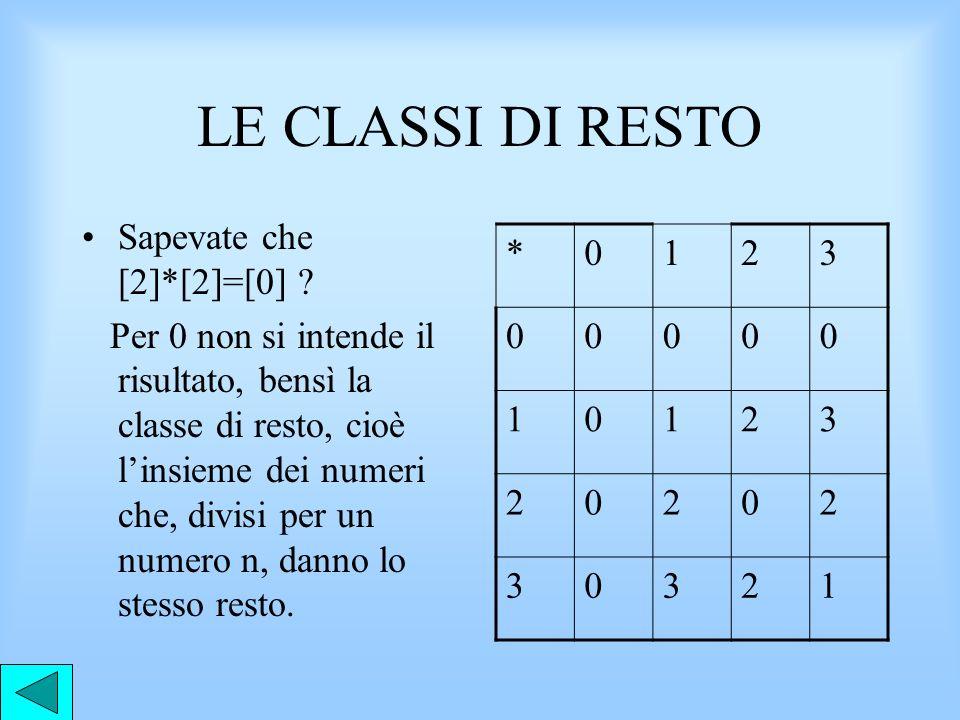 LE CLASSI DI RESTO Sapevate che [2]*[2]=[0] .