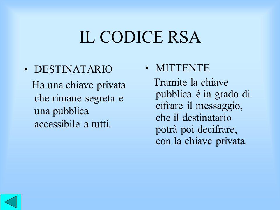 IL CODICE RSA DESTINATARIO Ha una chiave privata che rimane segreta e una pubblica accessibile a tutti.