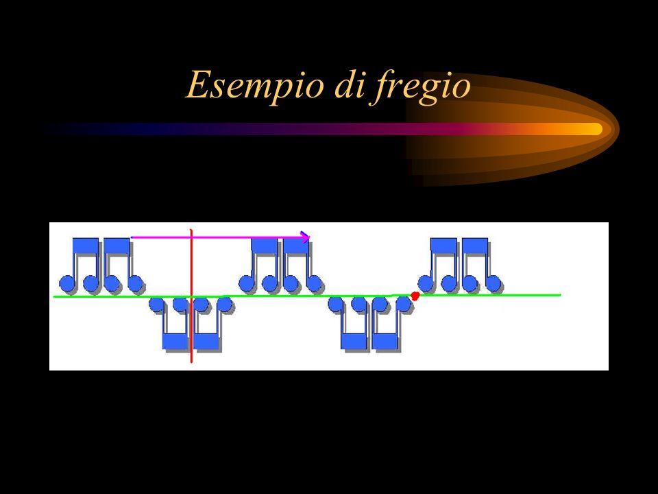 I Fregi Sono un gruppo di isometrie che contiene solo una: Traslazione; Rotazioni; Riflessioni.