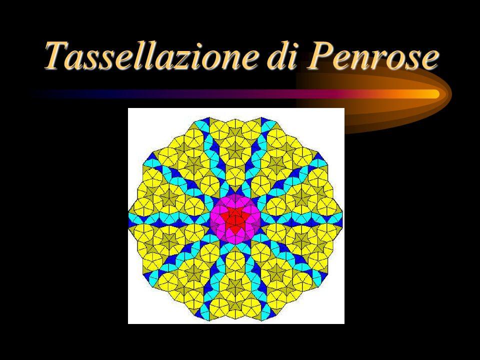 Tassellazioni nel piano I gruppi associati agli insiemi delle simmetrie delle tassellazioni sono 17.