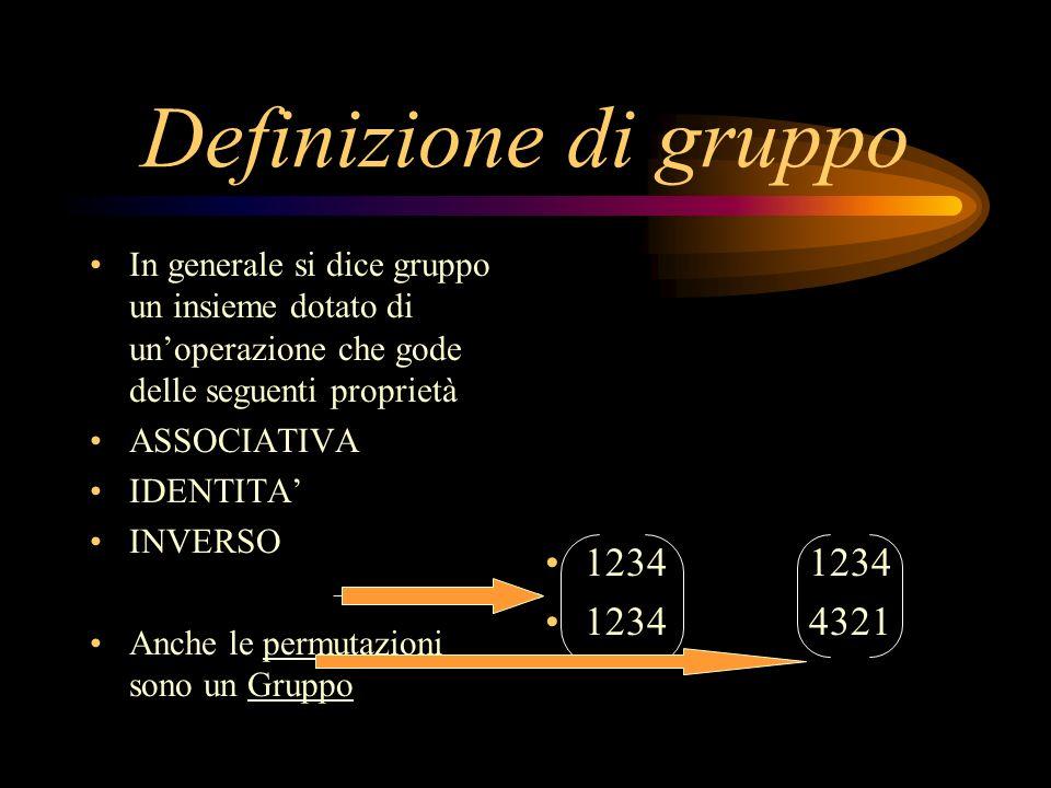 Definizione di gruppo In generale si dice gruppo un insieme dotato di unoperazione che gode delle seguenti proprietà ASSOCIATIVA IDENTITA INVERSO Anche le permutazioni sono un Gruppo 1234 1234 1234 4321