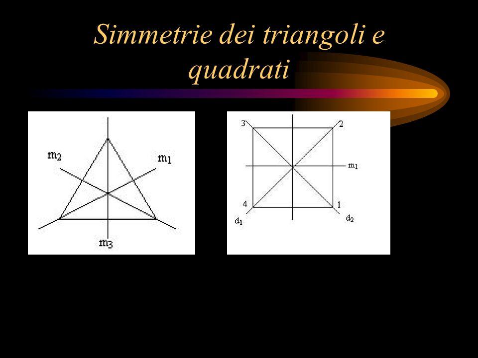Il tetraedro Ha esattamente 24 simmetrie E ci sono 4 rotazioni di 120°, 4 di 240°, 3 rotazioni di 180°, 6 riflessioni e lidentità, 6 riflessioni rotatorie ad uno dei 3 assi di rotazione