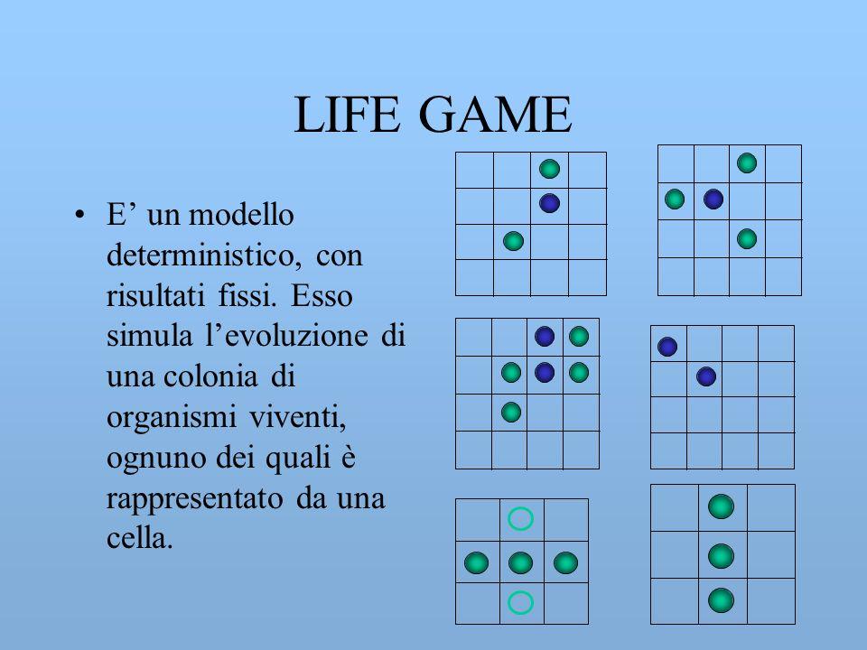 LIFE GAME E un modello deterministico, con risultati fissi. Esso simula levoluzione di una colonia di organismi viventi, ognuno dei quali è rappresent