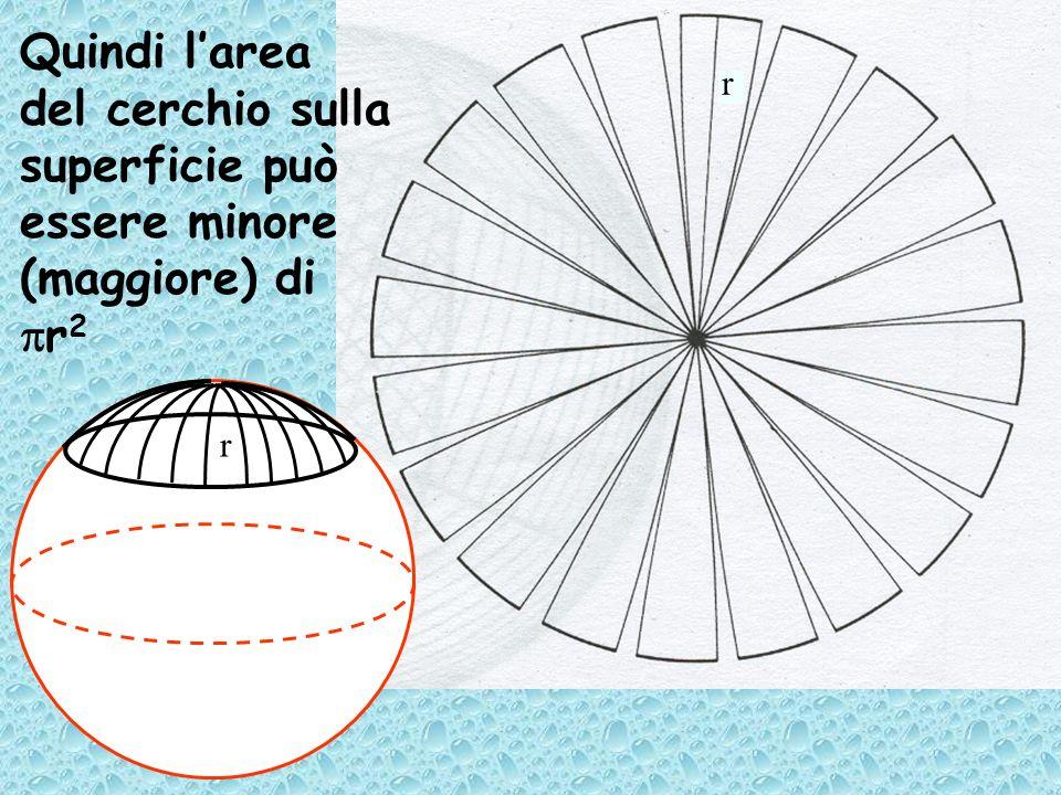 r r Quindi larea del cerchio sulla superficie può essere minore (maggiore) di r 2