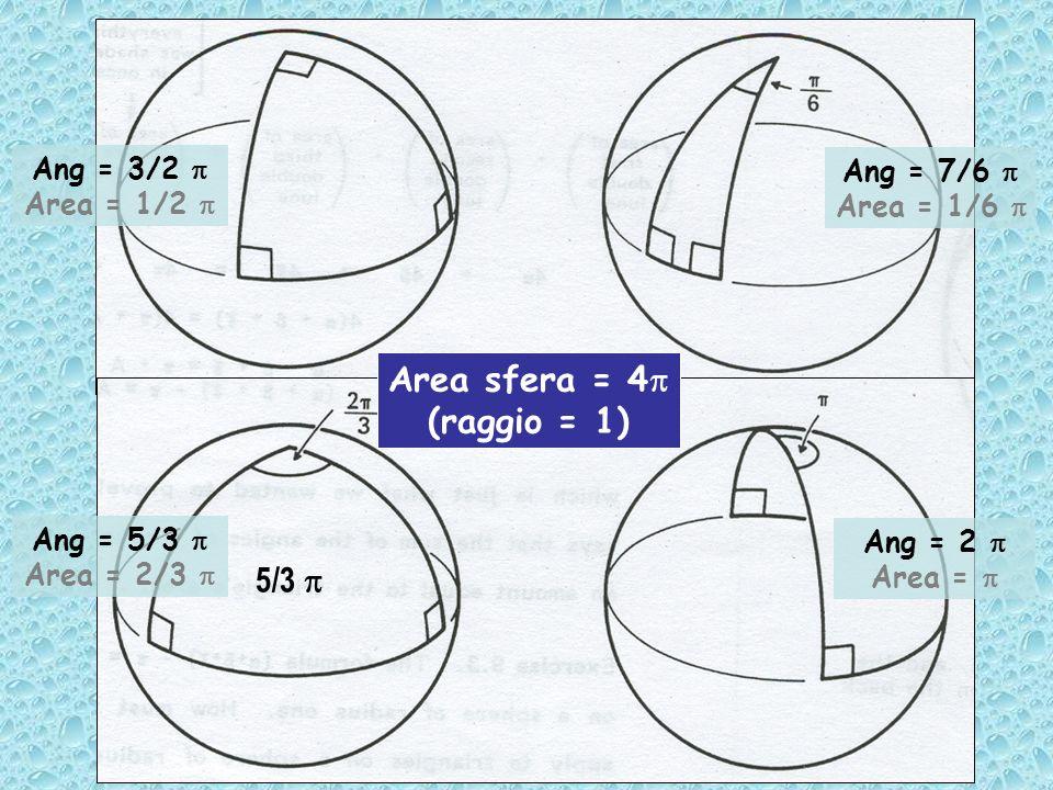 5/3 Area sfera = 4 (raggio = 1) Ang = 7/6 Area = 1/6 Ang = 2 Area = Ang = 5/3 Area = 2/3 Ang = 3/2 Area = 1/2