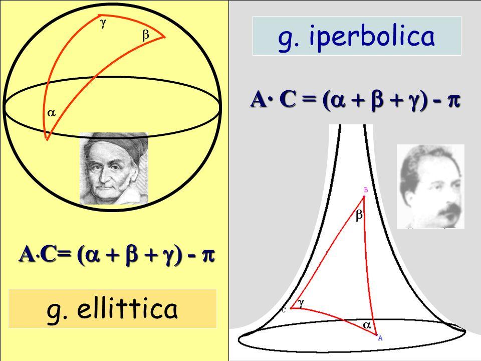 TORINO 13-02-0262 A C = ( - A C = ( - g. iperbolica A C= ( - A C= ( - g. ellittica