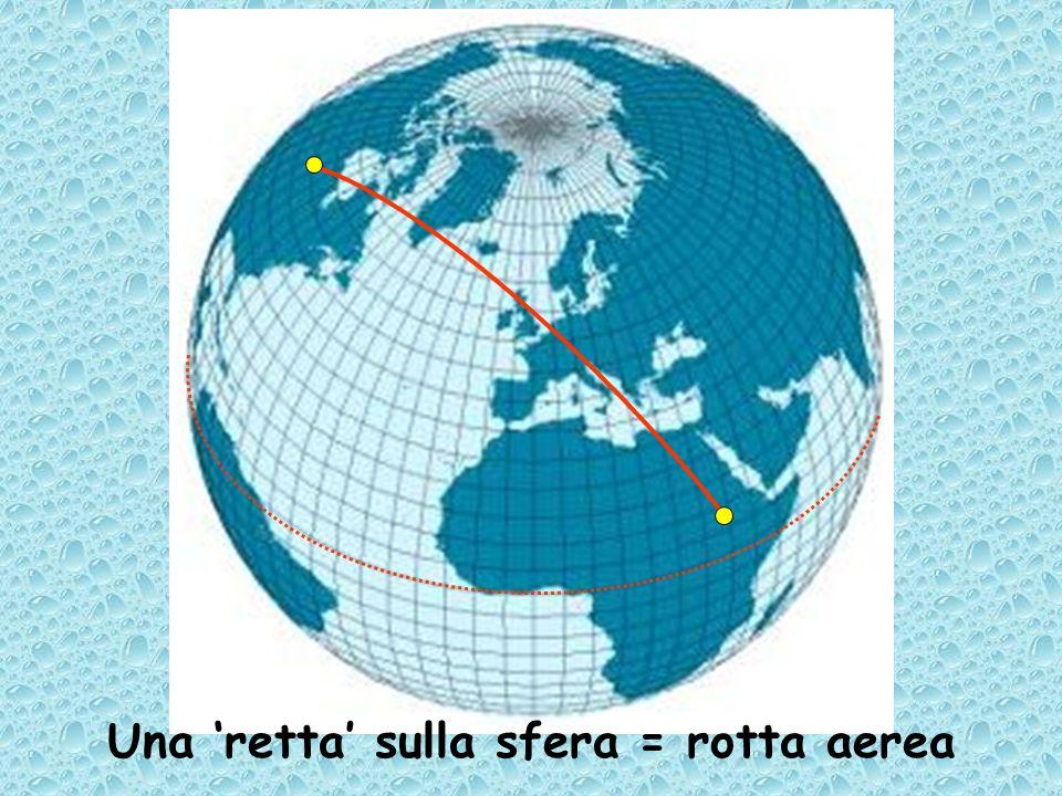 Una retta sulla sfera = rotta aerea