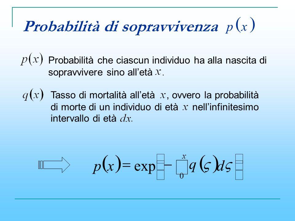 Probabilità di sopravvivenza Probabilità che ciascun individuo ha alla nascita di sopravvivere sino alletà. Tasso di mortalità alletà, ovvero la proba