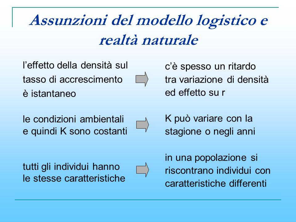 Assunzioni del modello logistico e realtà naturale le condizioni ambientali e quindi K sono costanti tutti gli individui hanno le stesse caratteristic