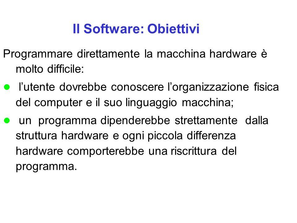 Il Software: Obiettivi Programmare direttamente la macchina hardware è molto difficile: lutente dovrebbe conoscere lorganizzazione fisica del computer