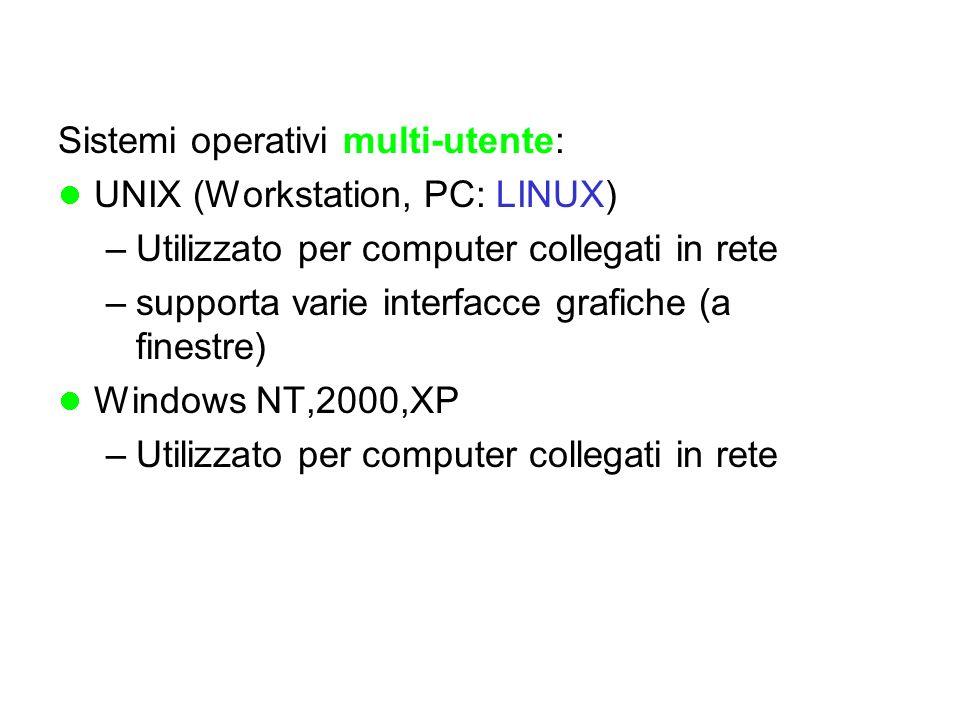 Sistemi operativi multi-utente: UNIX (Workstation, PC: LINUX) –Utilizzato per computer collegati in rete –supporta varie interfacce grafiche (a finest