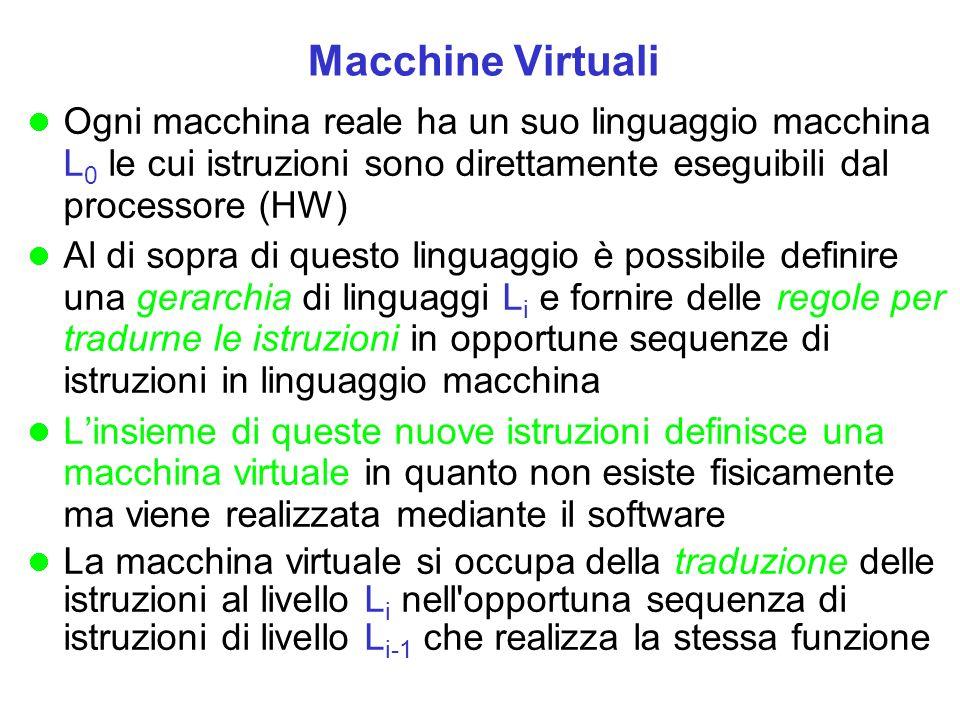 Macchine Virtuali Ogni macchina reale ha un suo linguaggio macchina L 0 le cui istruzioni sono direttamente eseguibili dal processore (HW) Al di sopra
