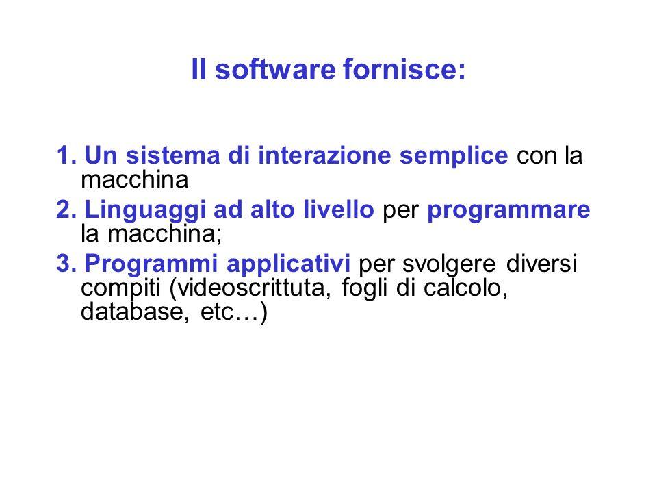 Il software fornisce: 1. Un sistema di interazione semplice con la macchina 2. Linguaggi ad alto livello per programmare la macchina; 3. Programmi app