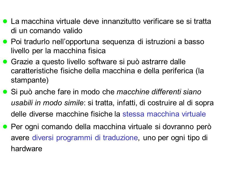 La macchina virtuale deve innanzitutto verificare se si tratta di un comando valido Poi tradurlo nellopportuna sequenza di istruzioni a basso livello