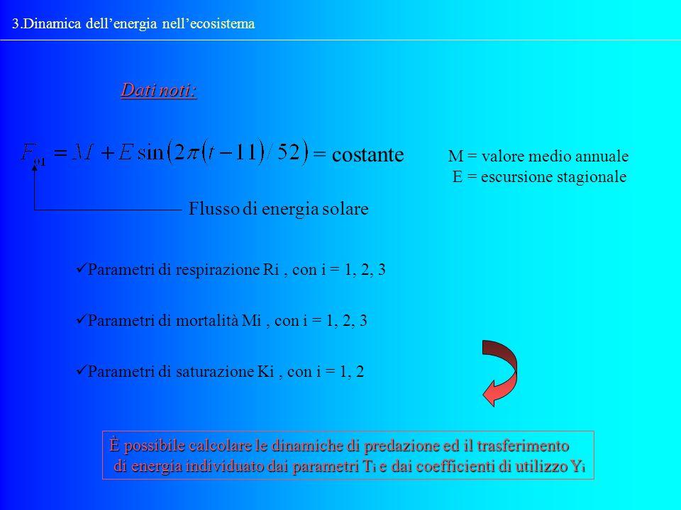 3.Dinamica dellenergia nellecosistema Dati noti: M = valore medio annuale E = escursione stagionale Flusso di energia solare = costante Parametri di r