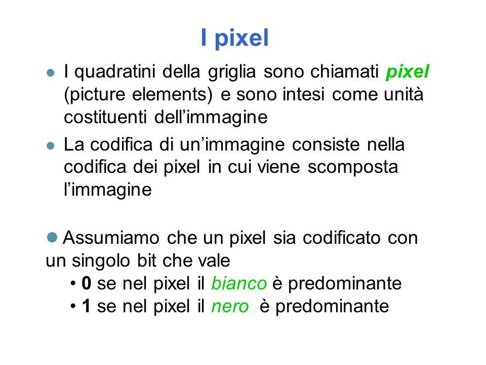 La codifica delle immagini l Poiché una sequenza di bit è lineare, è necessario definire delle convenzioni per ordinare la griglia dei pixel in una sequenza.