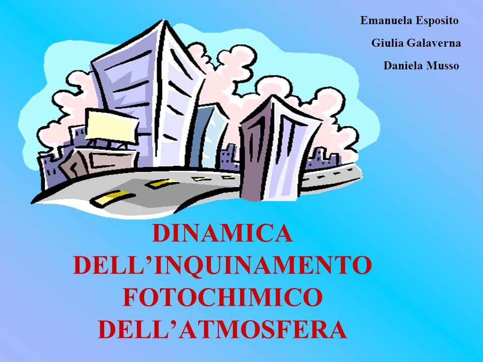 DINAMICA DELLINQUINAMENTO FOTOCHIMICO DELLATMOSFERA Giulia Galaverna Daniela Musso Emanuela Esposito