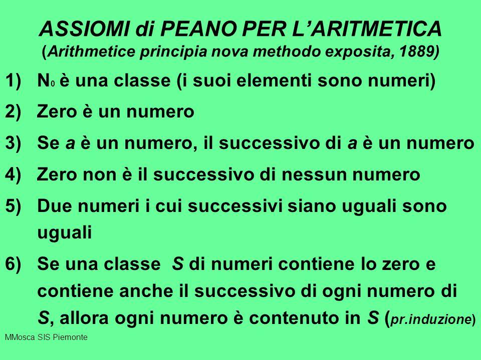 ASSIOMI di PEANO PER LARITMETICA (Arithmetice principia nova methodo exposita, 1889) 1)N 0 è una classe (i suoi elementi sono numeri) 2)Zero è un nume