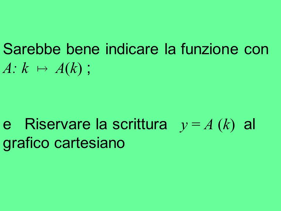 Sarebbe bene indicare la funzione con A: k A(k) ; e Riservare la scrittura y = A (k) al grafico cartesiano