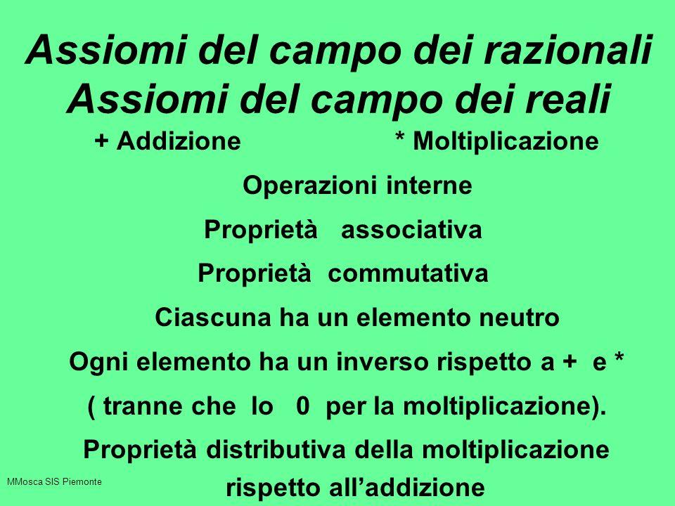 Assiomi del campo dei razionali Assiomi del campo dei reali + Addizione * Moltiplicazione Operazioni interne Proprietà associativa Proprietà commutati