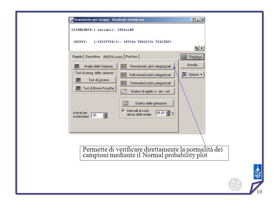 10 Permette di verificare direttamente la normalità dei campioni mediante il Normal probability plot