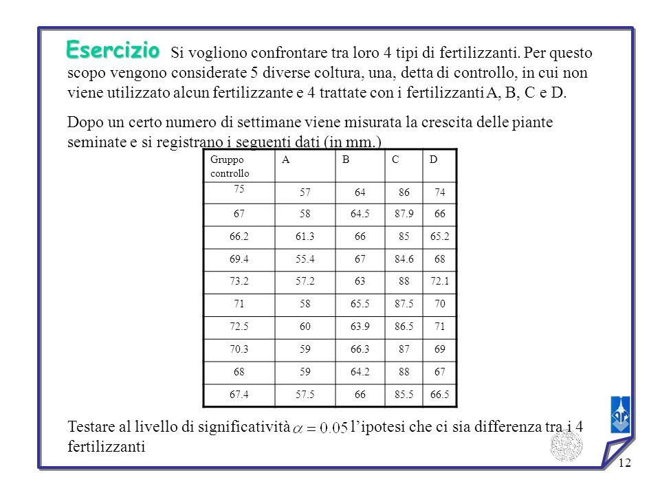 12 Esercizio Esercizio Si vogliono confrontare tra loro 4 tipi di fertilizzanti. Per questo scopo vengono considerate 5 diverse coltura, una, detta di