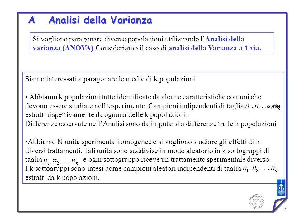 2 Si vogliono paragonare diverse popolazioni utilizzando lAnalisi della varianza (ANOVA) Consideriamo il caso di analisi della Varianza a 1 via. Siamo