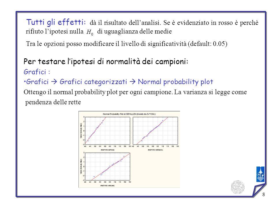 8 Tutti gli effetti: dà il risultato dellanalisi. Se è evidenziato in rosso è perchè rifiuto lipotesi nulla di uguaglianza delle medie Tra le opzioni