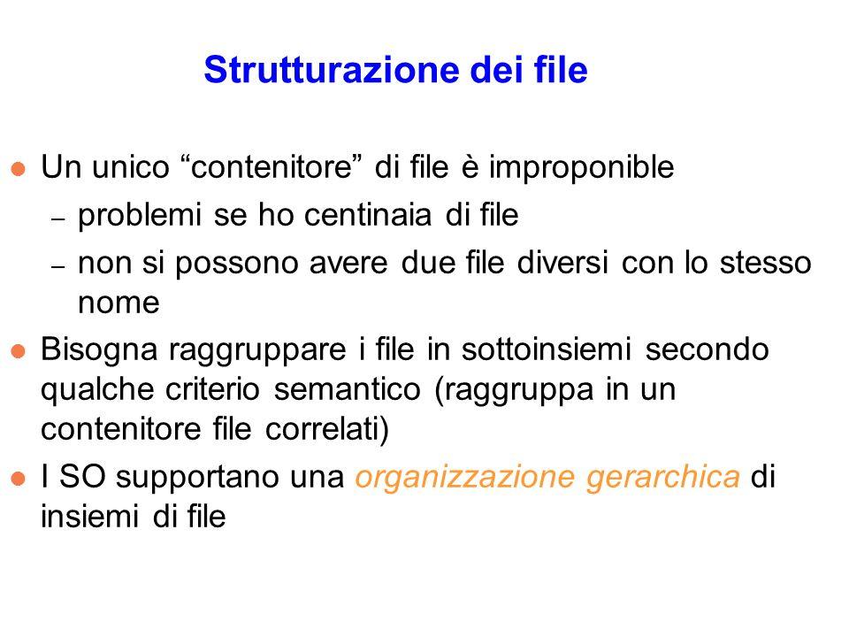 l Un unico contenitore di file è improponible – problemi se ho centinaia di file – non si possono avere due file diversi con lo stesso nome l Bisogna