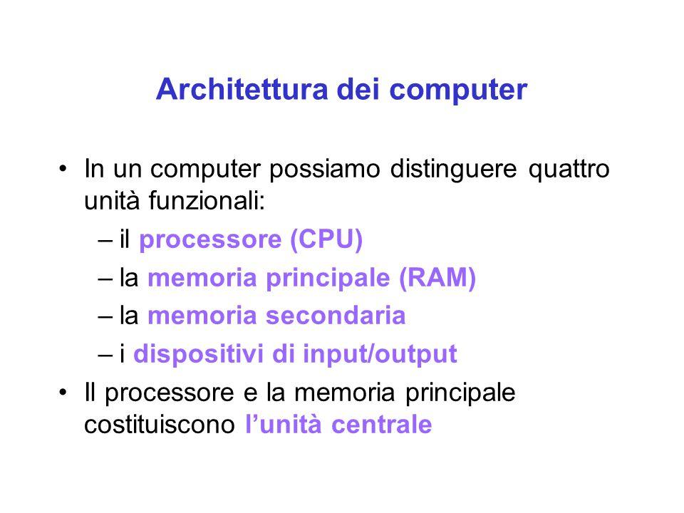 Architettura dei computer In un computer possiamo distinguere quattro unità funzionali: –il processore (CPU) –la memoria principale (RAM) –la memoria secondaria –i dispositivi di input/output Il processore e la memoria principale costituiscono lunità centrale