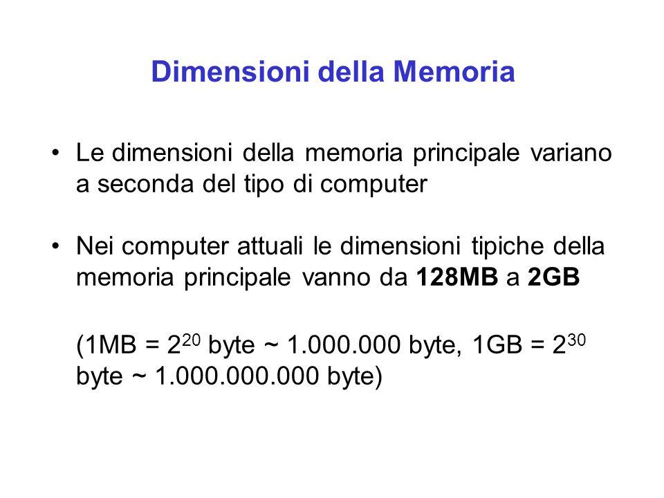 Le dimensioni della memoria principale variano a seconda del tipo di computer Nei computer attuali le dimensioni tipiche della memoria principale vanno da 128MB a 2GB (1MB = 2 20 byte ~ 1.000.000 byte, 1GB = 2 30 byte ~ 1.000.000.000 byte) Dimensioni della Memoria