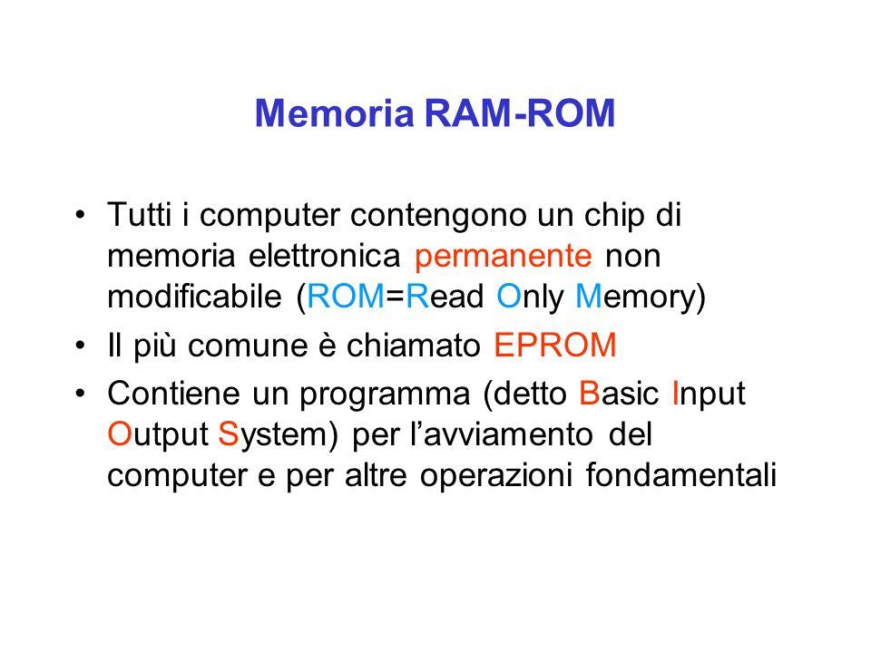 Memoria RAM-ROM Tutti i computer contengono un chip di memoria elettronica permanente non modificabile (ROM=Read Only Memory) Il più comune è chiamato EPROM Contiene un programma (detto Basic Input Output System) per lavviamento del computer e per altre operazioni fondamentali