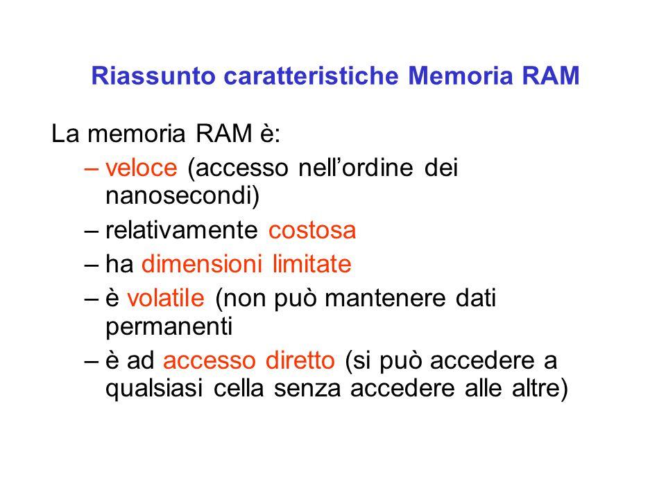 Riassunto caratteristiche Memoria RAM La memoria RAM è: –veloce (accesso nellordine dei nanosecondi) –relativamente costosa –ha dimensioni limitate –è volatile (non può mantenere dati permanenti –è ad accesso diretto (si può accedere a qualsiasi cella senza accedere alle altre)