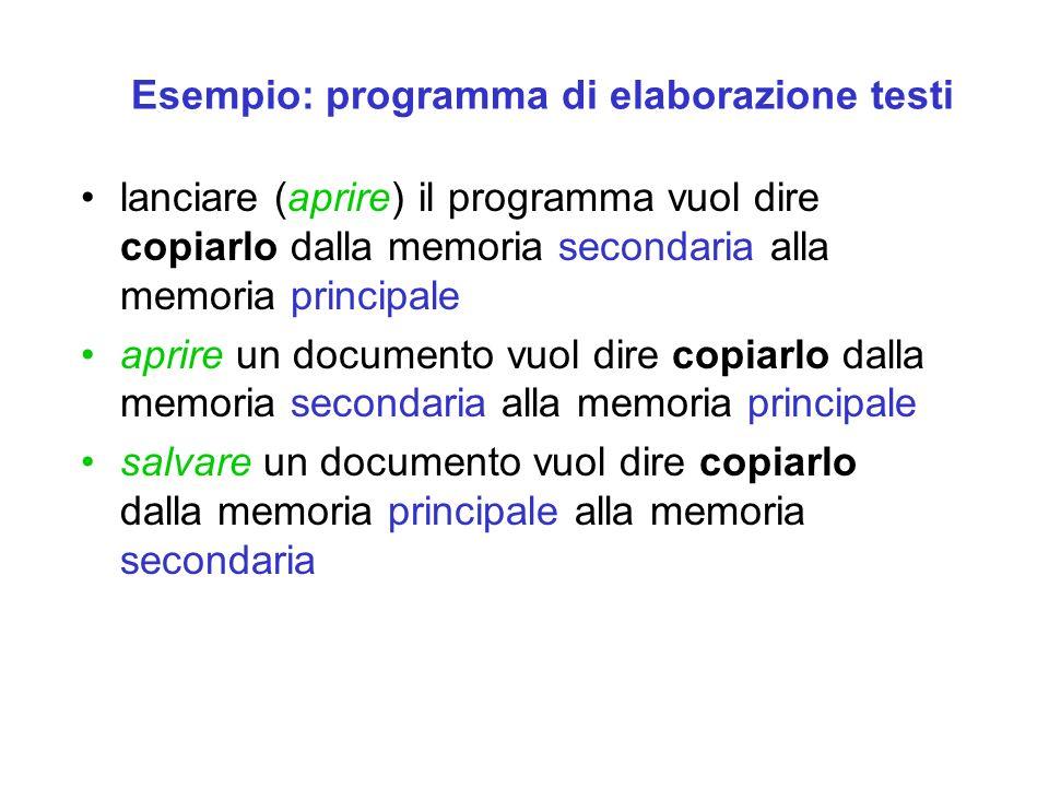 Esempio: programma di elaborazione testi lanciare (aprire) il programma vuol dire copiarlo dalla memoria secondaria alla memoria principale aprire un documento vuol dire copiarlo dalla memoria secondaria alla memoria principale salvare un documento vuol dire copiarlo dalla memoria principale alla memoria secondaria